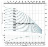 6SP60扬程流量曲线