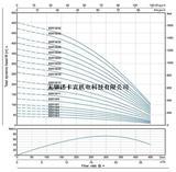 6SP18扬程流量曲线